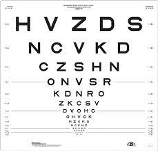 Logmar Chart Distance Original Series Sloan Letter Vision Chart Jutron Vision