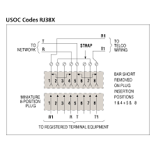 usoc codes > wiring diagrams > network solutions support > product rj48c