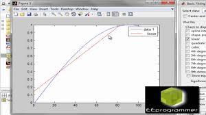 matlab tutorial curve fitting quadratic cubic polynomial etc you