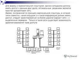 Презентация на тему Реферат на тему Построение сети  5 Для