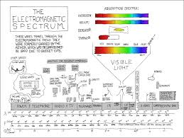 xkcd wiring diagram xkcd printable wiring diagram database xkcd wiring diagram redcat x 200 wiring diagrams source