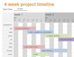 it project timeline timelines office com