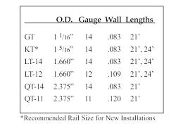 Steel Size Chart Steel Tubing Diameter Mm32 Co