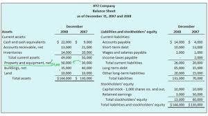 Example Classified Balance Sheet 12 Example Classified Balance Sheet Paycheck Stubs