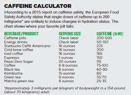 Get Hydrated With Coffee Muscle Performance