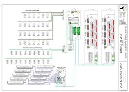 system design udg llc system equipment graphic we will graphically create the lutron system equipment in a schematic