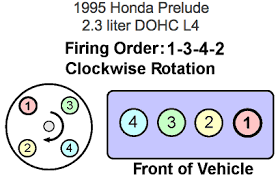 1998 honda prelude charging system wiring diagram fixya not me 2841 answers source 95 honda prelude distributor cap wiring diagram