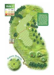 Green Layouts The Avon Course Woodspring