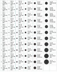 Stone Size Chart Rhinestone Crafts Ballroom Jewelry