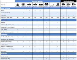 Product Comparison Charts An Instructive Tour Content26
