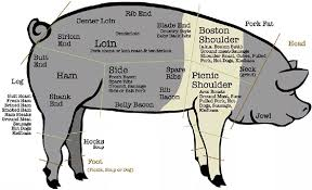 Lean Cuts Of Pork Chart Pork