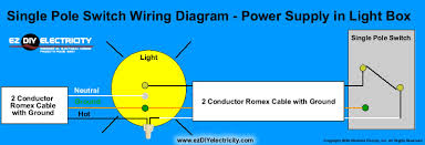 single pole wiring diagram jpg wiring diagram and instructions to wire a single pole switch 800 x 274
