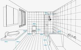 large size of walk in shower walk in shower dimensions standard standard bathtub dimensions bathtub
