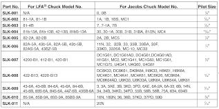 Chuck Key Size Chart Jacobs Chuck Key Friv100games Co