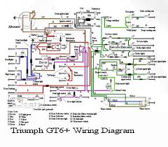 oh the horror!!! smoke and fire! (page 2) spitfire & gt6 forum triumph spitfire mk2 wiring diagram gt6 colored jpg Triumph Spitfire Mk2 Wiring Diagram