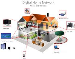 design a home network ways to create a home network wikihow this simple home network design including wireless home work puter