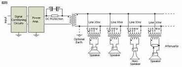bogen 70v speaker wiring diagram wiring diagram libraries 70v speaker wiring diagram ceiling wiring diagram third level70v wiring diagram btng tv multiple speaker wiring