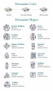 Moissanite 5ct Size Chart 89 Facets Meaning Moissanite Forever Brilliant From China Moissanite Stone Images Buy Moissanite 5ct Moissanite Forever