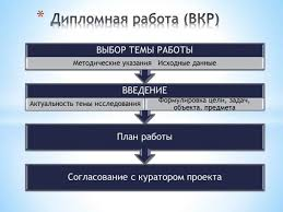 Курсовые дипломные контрольные работы на заказ в Барнауле  first slide