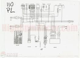 panther atv 110pl wiring diagram taotao ata110 b wiring diagram at Taotao 110cc Atv Wiring Diagram