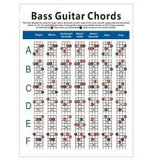 Electric Guitar Chords Chart For Beginners Acoustic Electric Guitar Chord Chart New A4 4 99