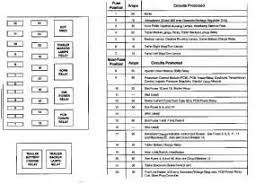ford f fuse panel diagram ford image wiring diagram similiar 2000 ford f350 fuse diagram keywords on ford f350 fuse panel diagram