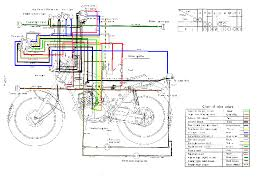 wiring diagrams for yamaha motorcycles the wiring diagram motorcycles yamaha xj maxim wiring diagram motorcycles wiring diagram