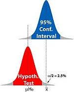 statistics help statisticshelp confidence intervals unknown population standard deviation