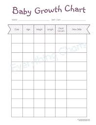 Baby Girl Weight Chart Like This Item Printable Baby Girl Growth Chart