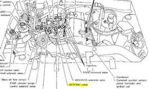 1996 nissan pickup wiring diagram 1996 image similiar 1995 nissan pick up engine diagram keywords on 1996 nissan pickup wiring diagram
