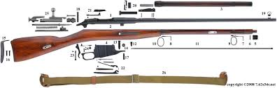 Image result for Finnish-produced M28-30 rifle ammo