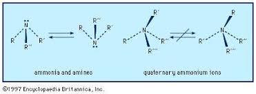 Liquid Ammonia Density Chart Ammonia Definition Uses Britannica