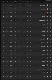 """ملخص نتيجة مباراة أتلتيكو مدريد وإيبار اليوم """"5-0"""" وترتيب الدوري الأسباني"""