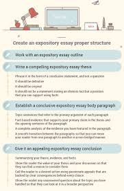 Here Is Full Guide For Expository Essay Writing Essayforever Com