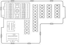 2005 mercury montego fuse box 2005 wiring diagrams online