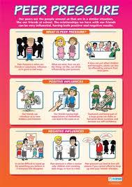 Personal Social And Health School Poster Peer Pressure