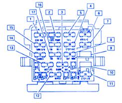 fiero gt 1988 main fuse box block circuit breaker diagram carfusebox fiero gt 1988 main fuse box block circuit breaker diagram