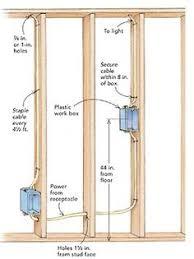 2 way switch wiring diagram electrical wiring pinterest How To Wire A Room Diagram 2 way switch wiring diagram electrical wiring pinterest electrical wiring, woodworking and ham radio antenna diagram of how to wire a room