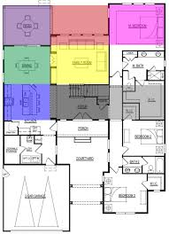 Ms Feng Shui Bagua The Overlays Onto Floor Plan Of A Home With Bottom.  digital ...