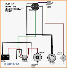 start wiring diagram wiring diagrams bib wiring starter diagram wiring diagram centre start stop wiring diagram gm solenoid wiring wiring diagram loadgm