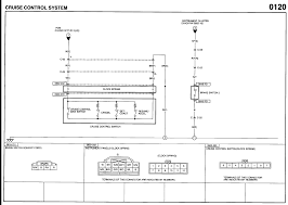 mazda wiring diagram image wiring diagram mazda 6 s 2004 mazda 6 cruise will not activate 75 of the on 2004 mazda