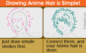 anime eyes to draw how boy about images
