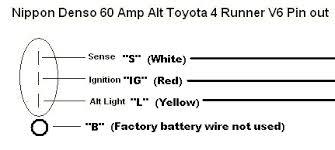 toyota alternator diagram wiring diagram more toyota alternator wiring wiring diagram mega toyota forklift alternator wiring diagram toyota alternator diagram