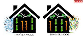 direction ceiling fan should turn in summer fan3 which direction should ceiling fan turn in summer