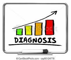 Diagnosis Results Bar Chart Graph Rising 3d Illustration