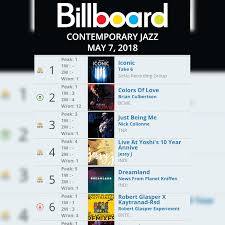 Billboard Charts 2018 Iconic Hits 1 On The Billboard Contemporary Jazz Chart