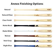 Baseball Bat Chart Height Weight Annex Baseball Bat Sizing Chart All Ages Bat Guide Bat