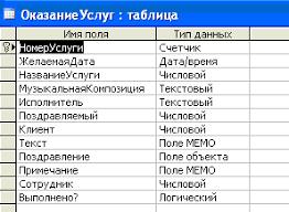 Музыка Культура и искусство Темы баз данных access Базы  Скачать базу данных БД Учёт заказов на радио ms access