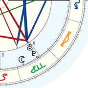 Astrodienst Extended Chart Free Chart Astrodienst