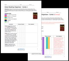 Dante S Inferno Chart Inferno Study Guide From Litcharts The Creators Of Sparknotes
